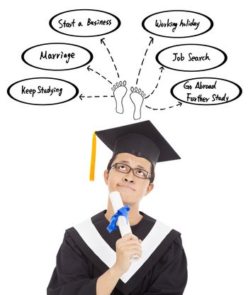 confusing graduation man thinking  about career plan
