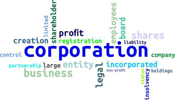 word cloud - corporation