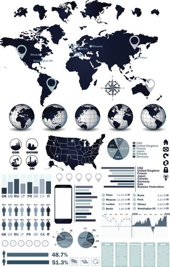 World Map and globe infographics