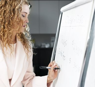 Real estate agent writing on flip chart