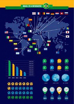 Brazil soccer championship infographic