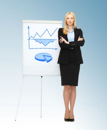 businesswoman with graphs on the flipchart