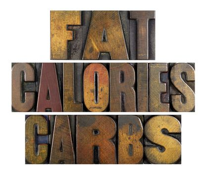 Fat Calories Carbs