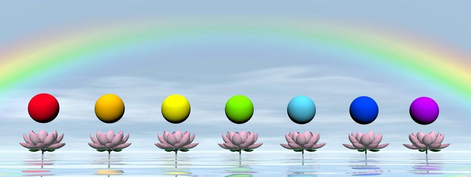 Colorful spheres for chakras upon beautiful lily flowers and water by day with rainbow