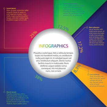 Pie info graphic design