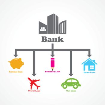 different type of loans given by a bank diagram