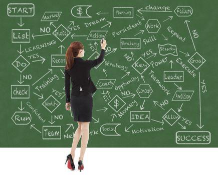 business woman draw a flow chart on a blackboard
