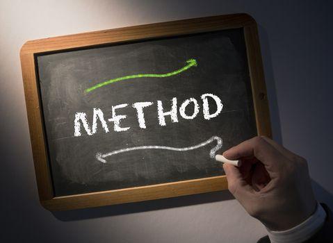 Hand writing Method on chalkboard