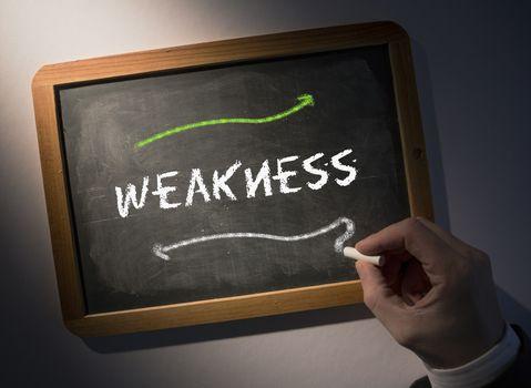 Hand writing Weakness on chalkboard