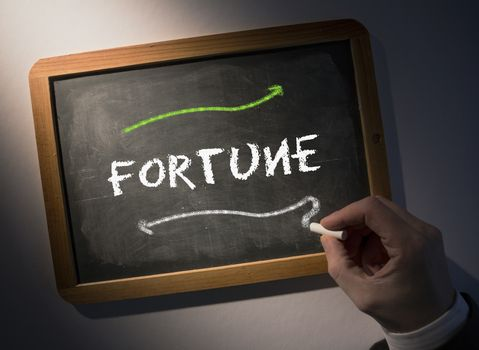 Hand writing Fortune on chalkboard