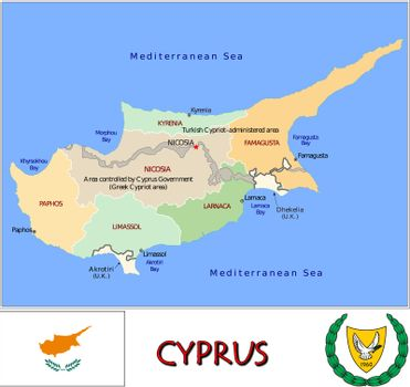 Cyprus divisions