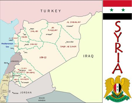 Syria divisions