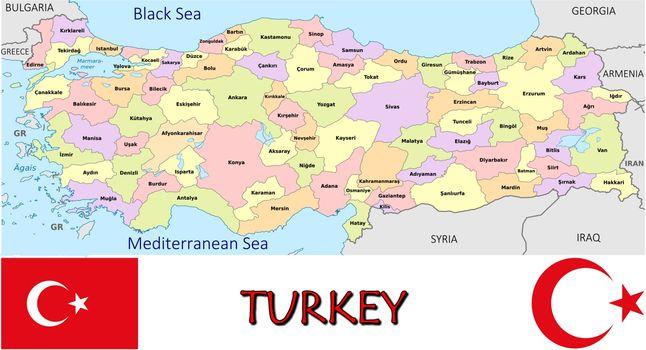 Turkey divisions