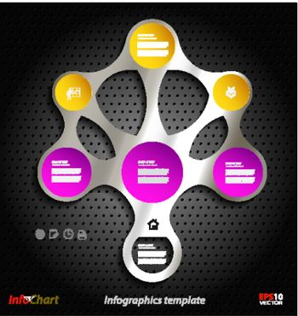 Stylized presentation,option template for data communication