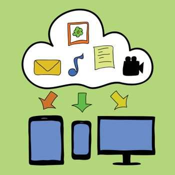 Doodle style computer, tablet  and smart phone with cloud as symbol of cloud computing. Information storage