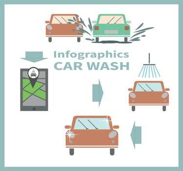 Infographics process of washing car