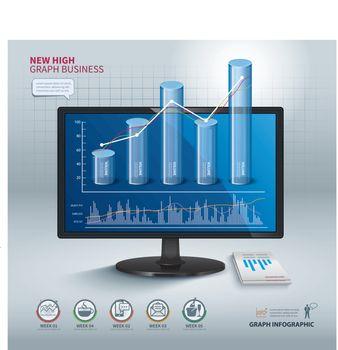 high graph success business