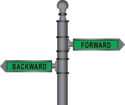 Signpost forward and backward