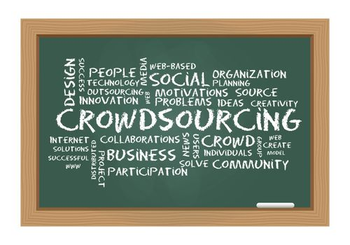Crowdsourcing word cloud on chalkboard