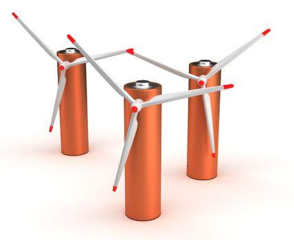 Wind Turbine Batteries