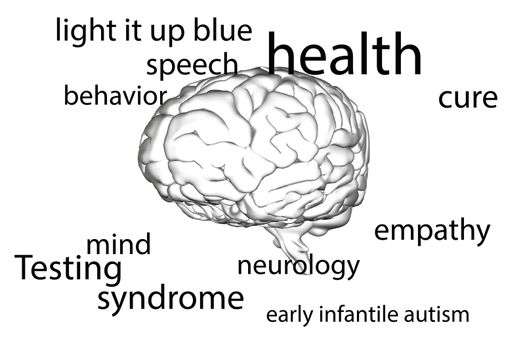 Composite image of autism terms