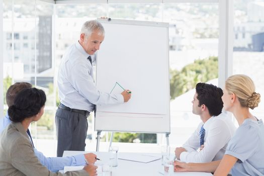 Businessman drawing graph on the whiteboard