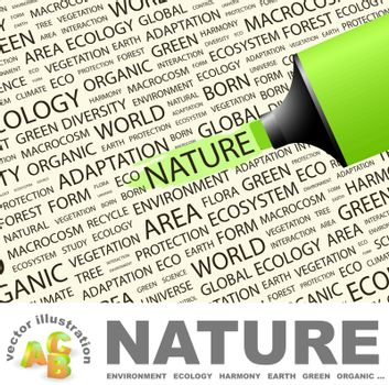 NATURE. Background concept wordcloud illustration. Print concept word cloud. Graphic collage.