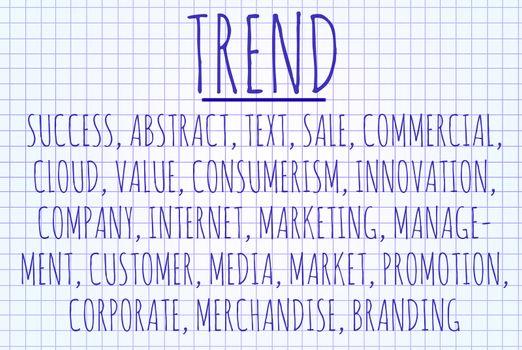 Trend word cloud
