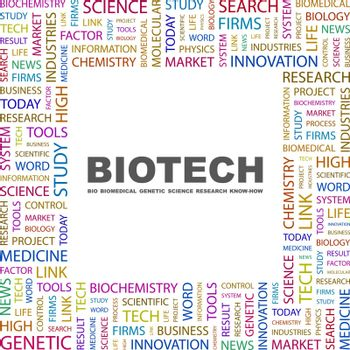 BIOTECH. Background concept wordcloud illustration. Print concept word cloud. Graphic collage.