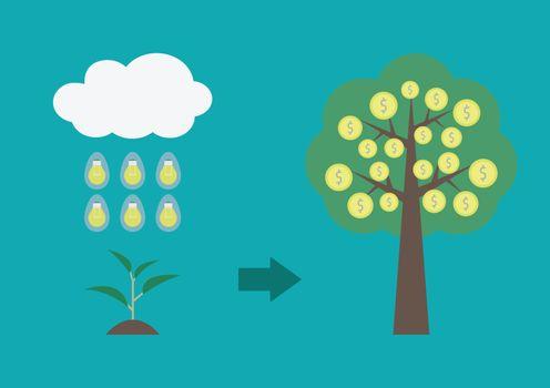 evolution of tree