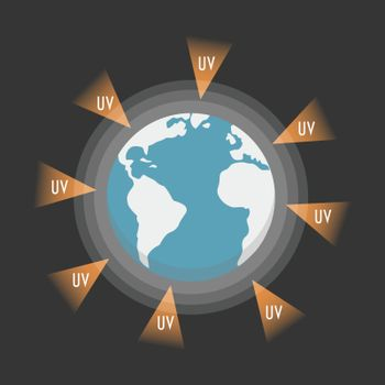 uv-ray attack the earth