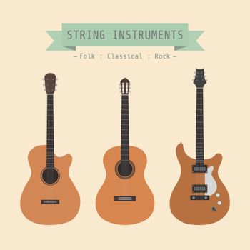 string instrument