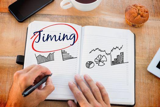 Timing against business graphs
