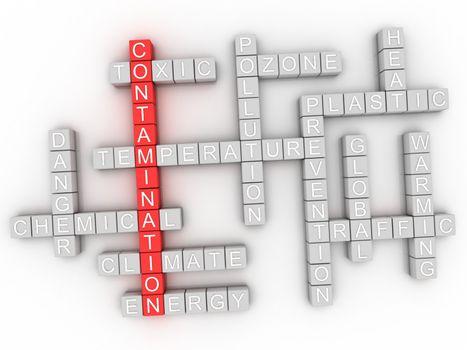 3d image Contamination word cloud concept