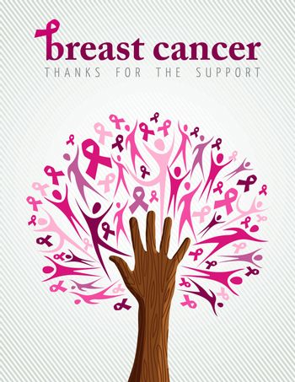 Breast cancer awareness pink ribbon hand tree