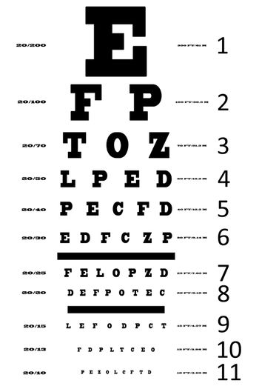 An eye sight test chart