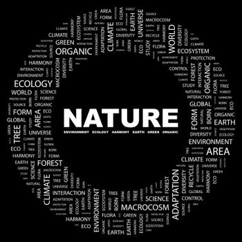 NATURE. Word cloud concept illustration. Wordcloud collage.