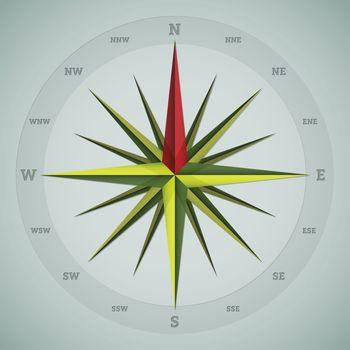 Cool 16 point compass design
