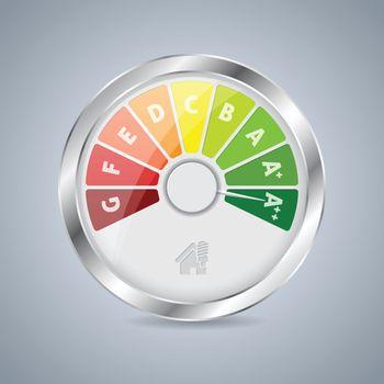 Energy class gauge design