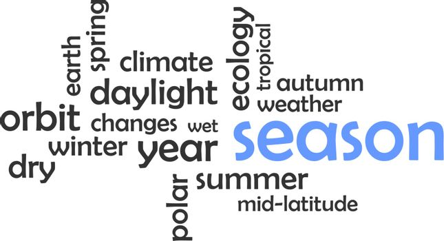 A word cloud of season related items