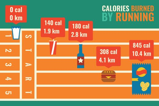 Calories burned by running infographic