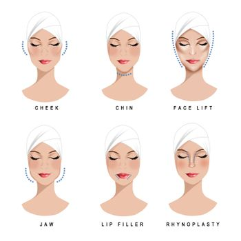 Beauty and surgery treatments set of clipart