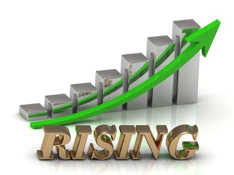 RISING- inscription of gold letters and Graphic growth and gold arrows on white background