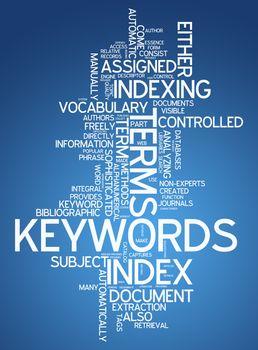 Word Cloud Keywords