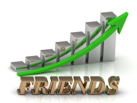 FRIENDS- inscription of gold letters and Graphic growth and gold arrows on white background
