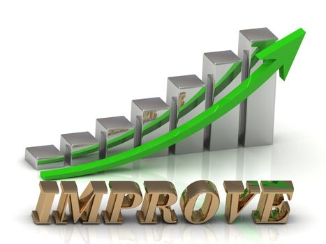 IMPROVE- inscription of gold letters and Graphic growth and gold arrows on white backgroundon white background