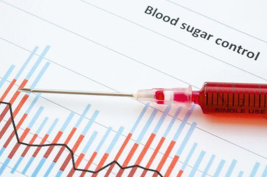 Sample blood for screening diabetic test in blood syringe.