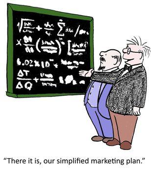 The simplified marketing plan.