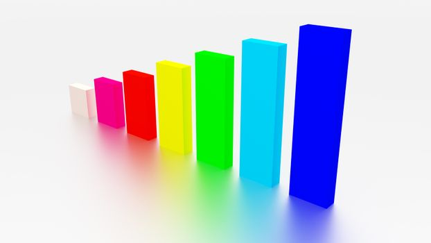 Colorful Growing Bar Chart 3d Render