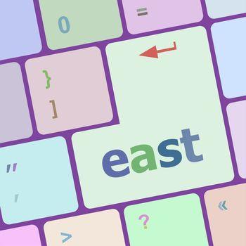 east word on computer pc keyboard key